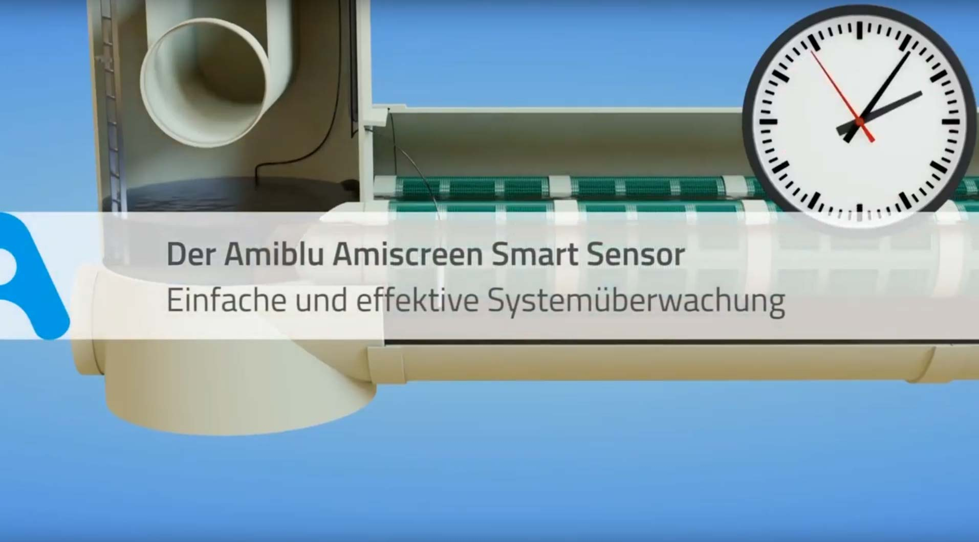 Amiblu Amiscreen Smart Sensor Systemüberwachung Video